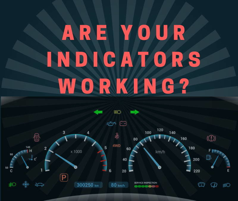 Are your Indicators working?| Colin D